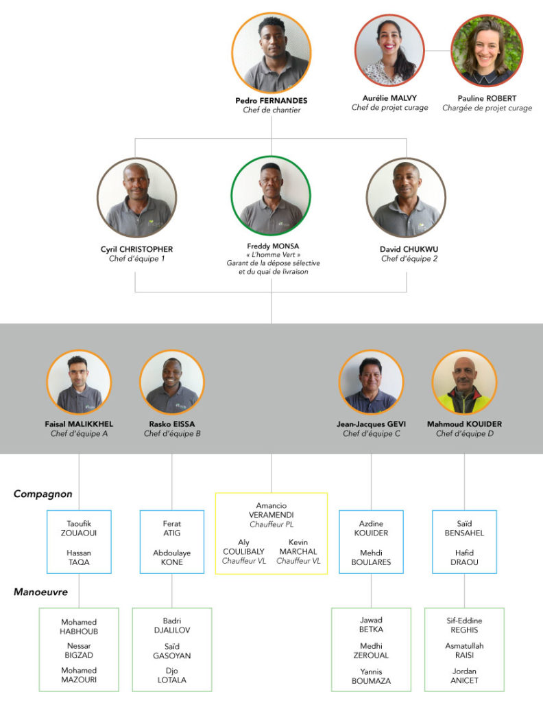 tricycle-curage-batiment-demolition-interieure-deconstruction-BTP-equipe-experts-chantier-second-oeuvre